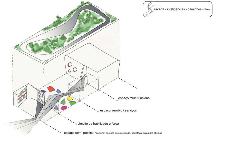 UFRGS_malestarnacultura_DL2-15
