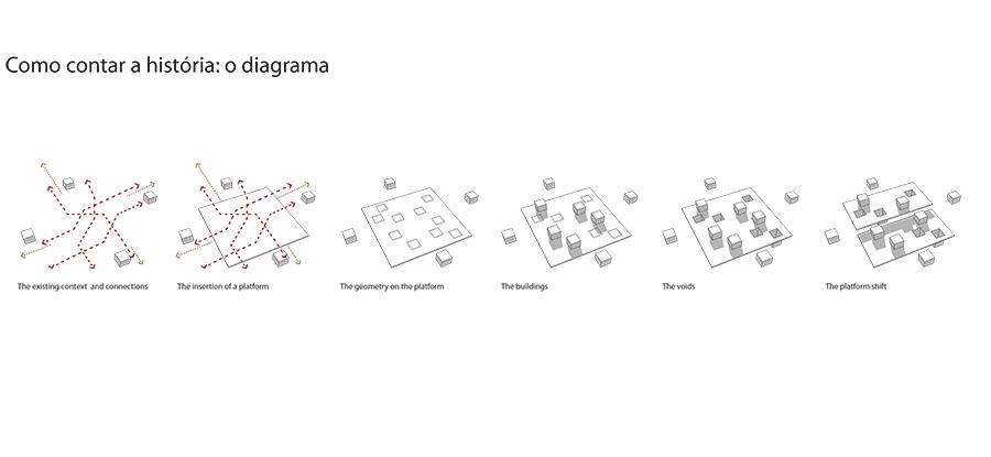 Aalto-diagramas-1