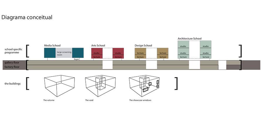 Aalto-diagramas-2